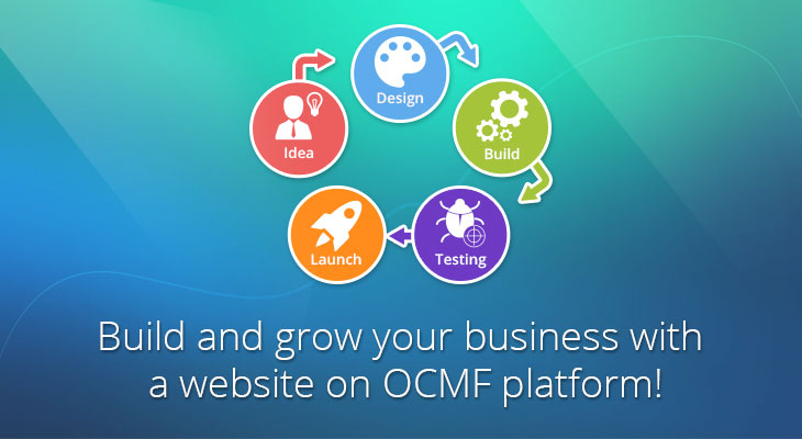 OCMF - Orange35 Content Management Framework