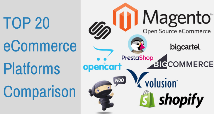 Impartial Analysis of Top 20 eCommerce Platforms [Infographic]